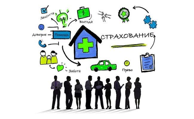 обязательность договора страхования определяется